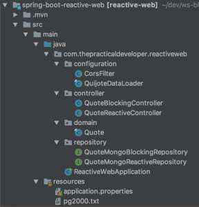 Reactive Project Structure