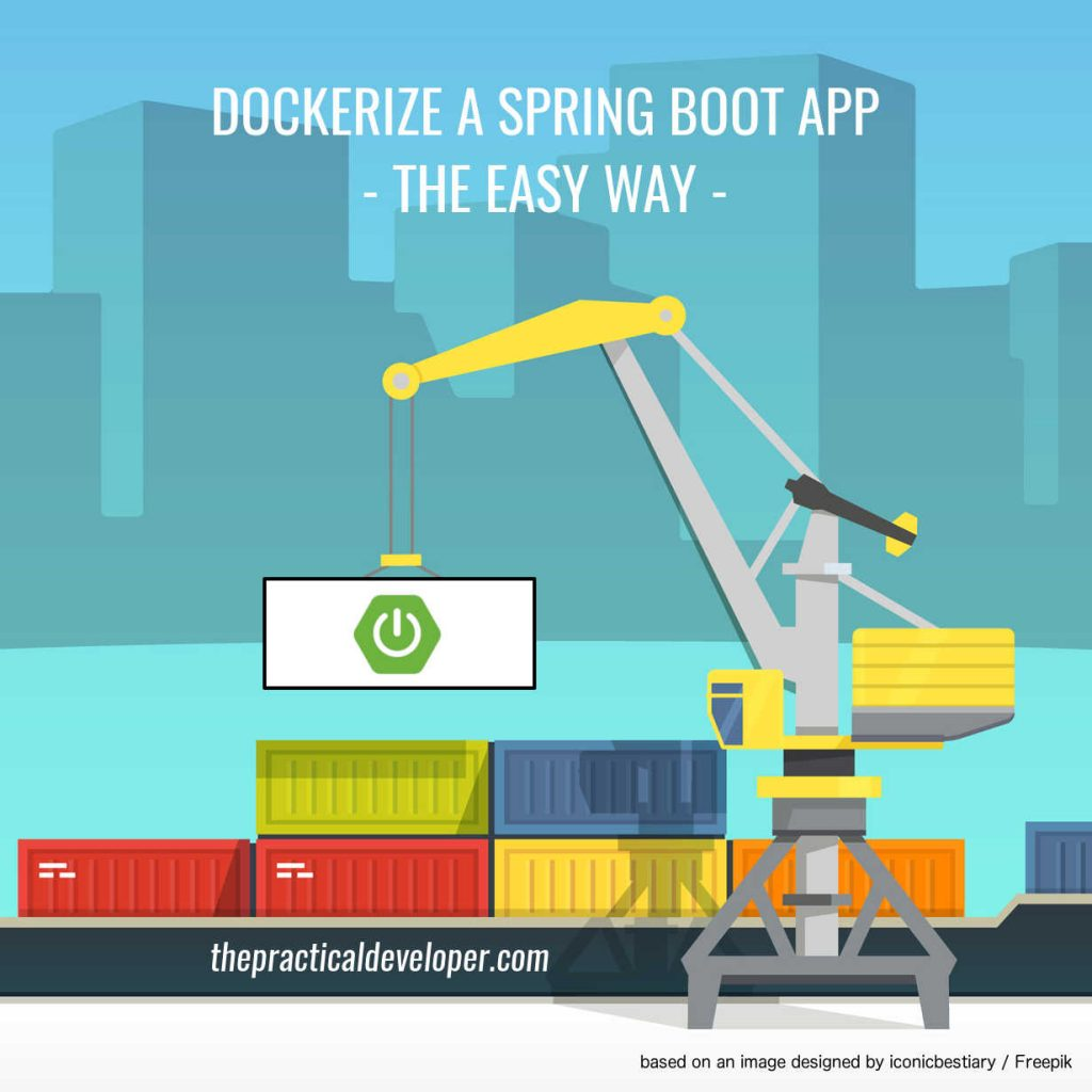 Docker Spring Boot - tpd.io