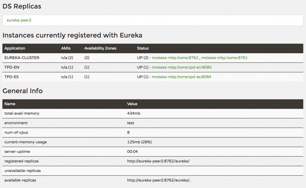Eureka Cluster with Spring Boot